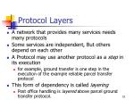 protocol layers1