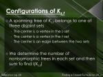 configurations of k s t