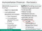 humanitarian finance the basics