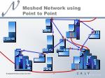 meshed network using point to point