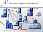 wireless point to multipoint1
