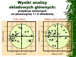 wyniki analizy sk adowych g wnych projekcja zmiennych na p aszczyzn 1 i 2 sk adowej