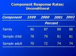 component response rates unconditional