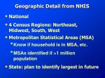 geographic detail from nhis