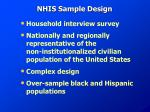 nhis sample design