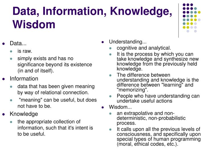 Data information knowledge wisdom