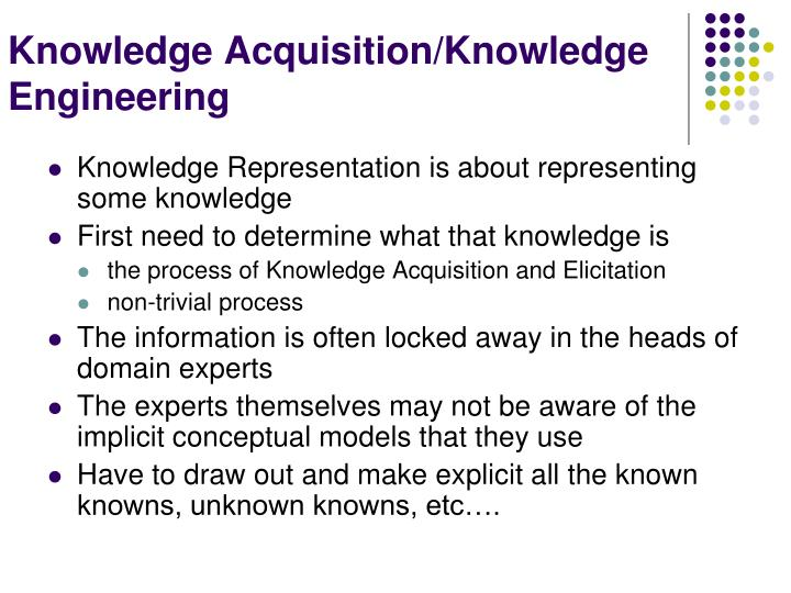 Knowledge Acquisition/Knowledge Engineering