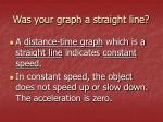 was your graph a straight line