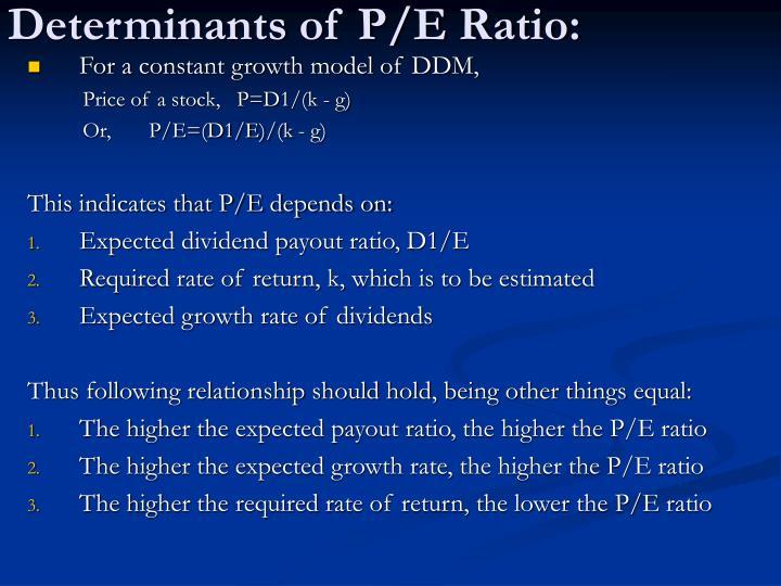 Determinants of P/E Ratio: