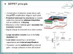 depfet principle