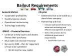 bailout requirements