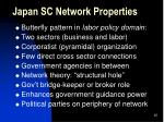 japan sc network properties