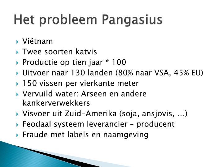 Het probleem Pangasius
