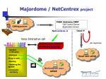 majordome netcentrex project1