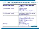 2012 tad tab administrative budget structure