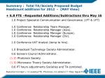 summary total ta society proposed budget headcount additions for 2012 may view