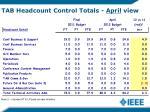 tab headcount control totals april view