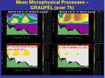 mean microphysical processes graupel over 7h1