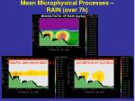mean microphysical processes rain over 7h