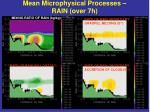 mean microphysical processes rain over 7h1