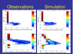 observations simulation