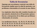 tabla de frecuencias1
