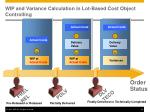 wip and variance calculation in lot based cost object controlling