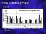 toxins in bodies of water1