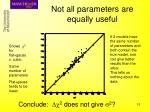 not all parameters are equally useful