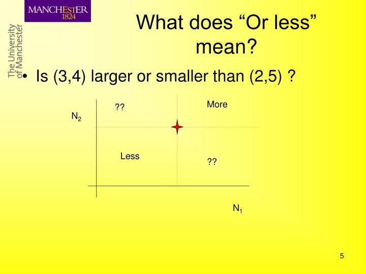 "What does ""Or less"" mean?"