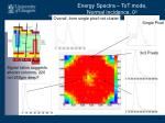 energy spectra tot mode normal incidence 0 o