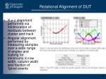 rotational alignment of dut