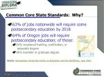 common core state standards why