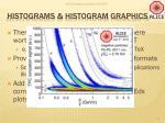 histograms histogram graphics3
