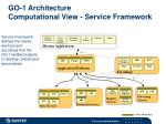 go 1 architecture computational view service framework