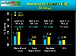 bleeding endpoints timi 30 days