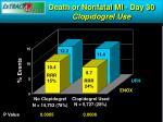 death or nonfatal mi day 30 clopidogrel use