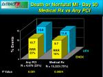 death or nonfatal mi day 30 medical rx vs any pci