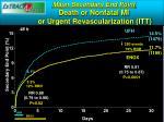 major secondary end point death or nonfatal mi or urgent revascularization itt