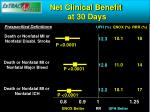net clinical benefit at 30 days