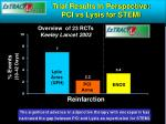 trial results in perspective pci vs lysis for stemi