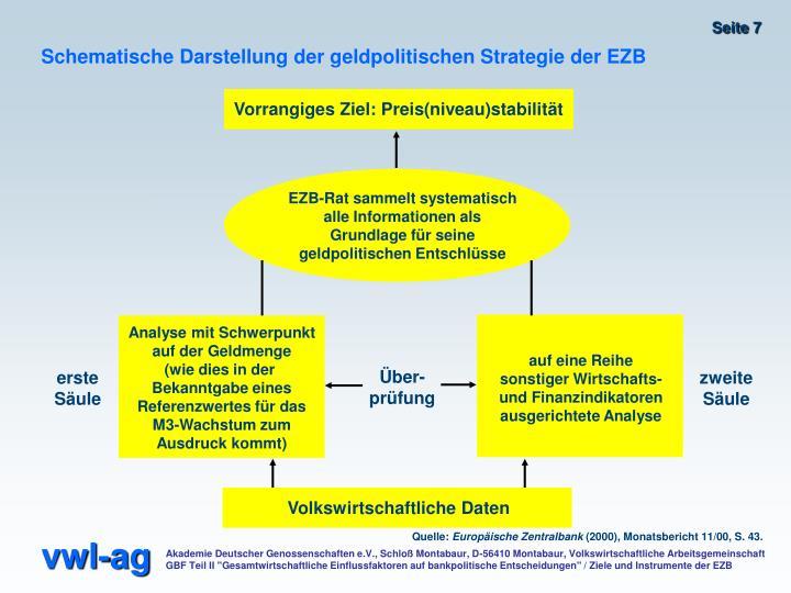 PPT - Aufgaben des Europäischen Systems der Zentralbanken PowerPoint ...