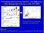 correlation between x ray and tev ray lightcurves after blazejowski et al ap j 630 130 2005