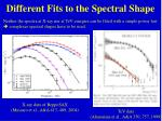 different fits to the spectral shape