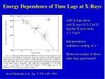 energy dependence of time lags at x rays
