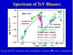 spectrum of tev blazars
