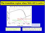 the transition region when mrk 421 is active