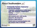 about southwestern