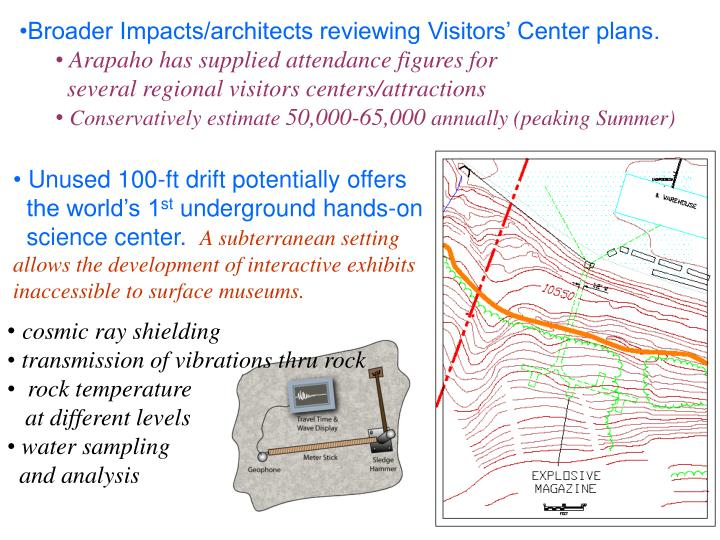 Broader Impacts/architects reviewing Visitors' Center plans.