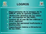 logros1